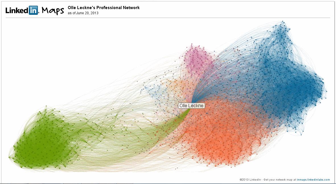 Olles Linkedin map