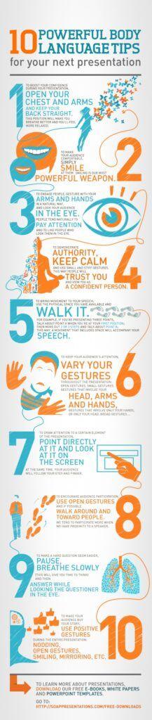 Kroppsspråket skriker högre än vad du talar