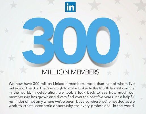 mer än 300 miljoner medlemmar på Linkedin