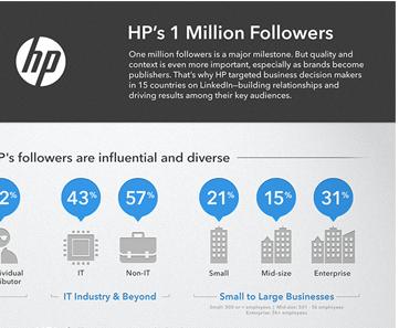 HP 1m utvald bild