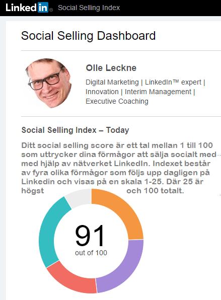 Olle social selling score1