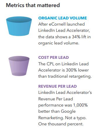 metrics that mattered 2