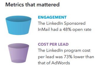 metrics that mattered