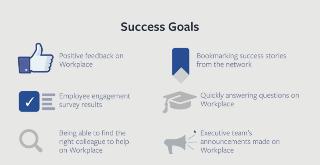 success-goals