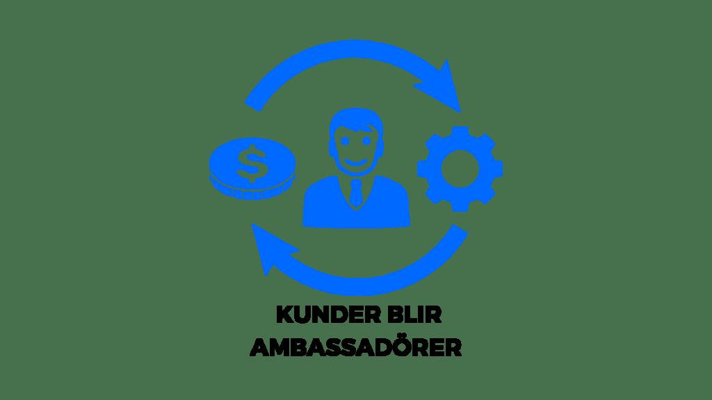 kunder blir ambassadorer